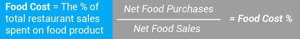 Food-Cost-Formula1